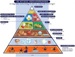 een goed dieet schema